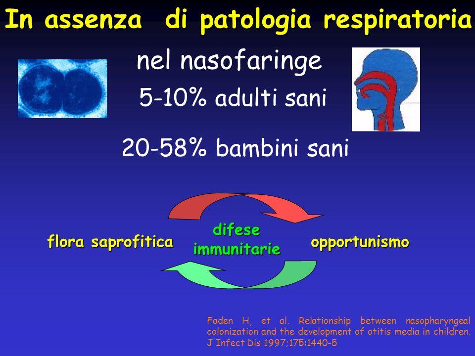 In assenza di patologia respiratoria