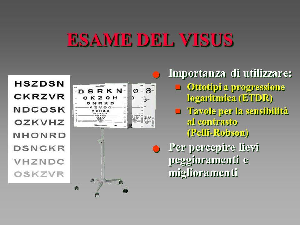 ESAME DEL VISUS Importanza di utilizzare: