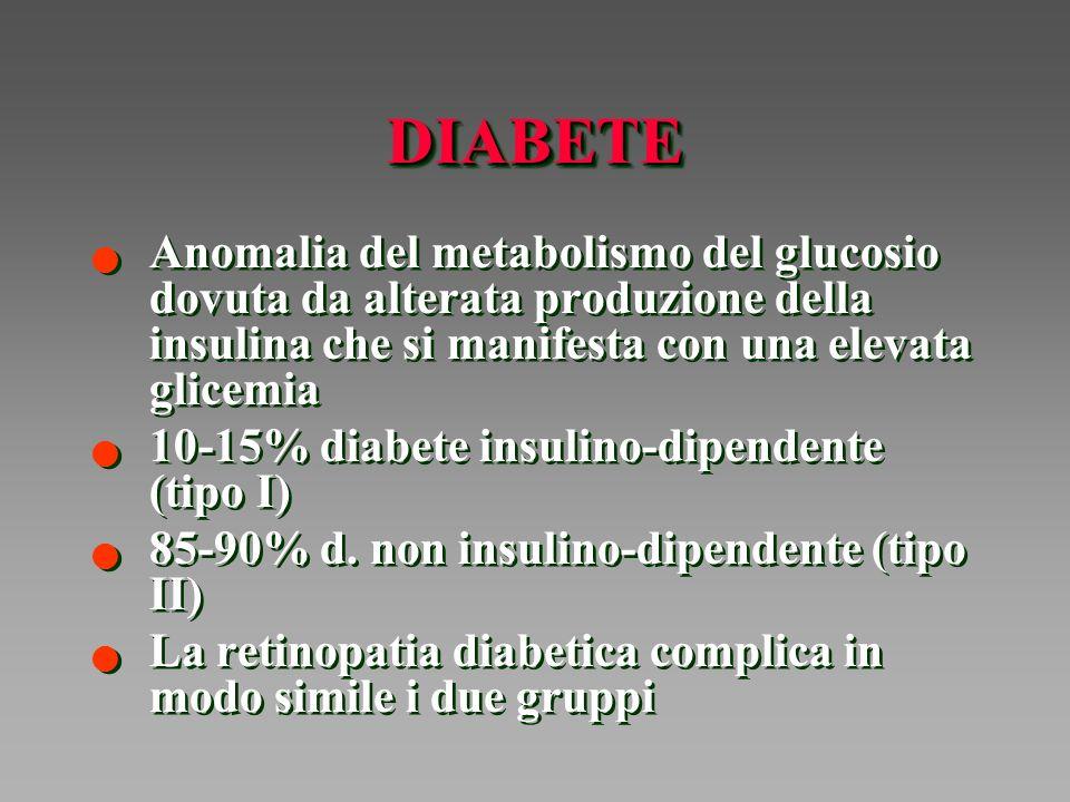 DIABETE Anomalia del metabolismo del glucosio dovuta da alterata produzione della insulina che si manifesta con una elevata glicemia.