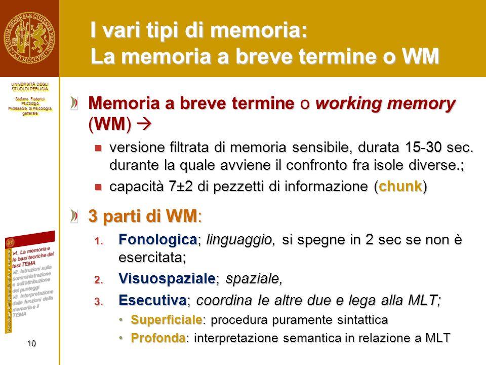 I vari tipi di memoria: La memoria a breve termine o WM