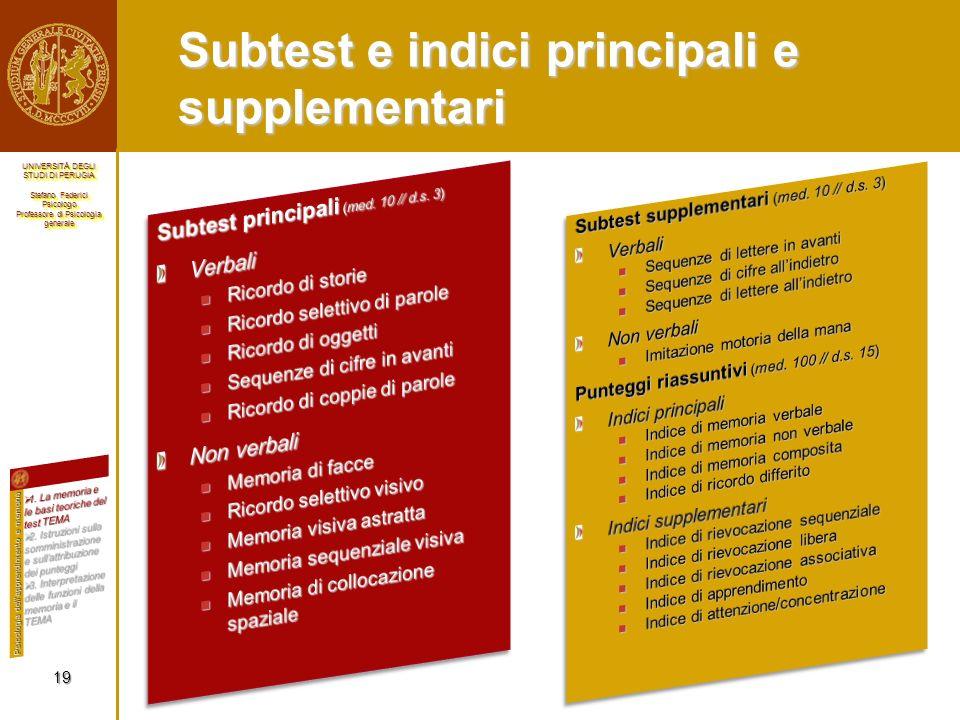 Subtest e indici principali e supplementari