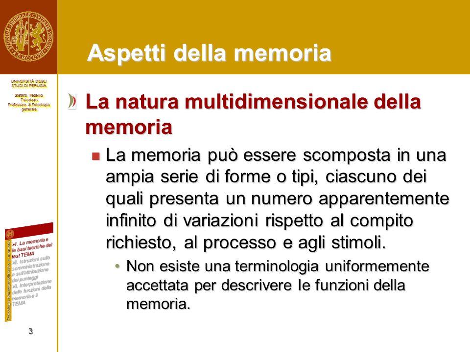 Psicologia dell'apprendimento e memoria