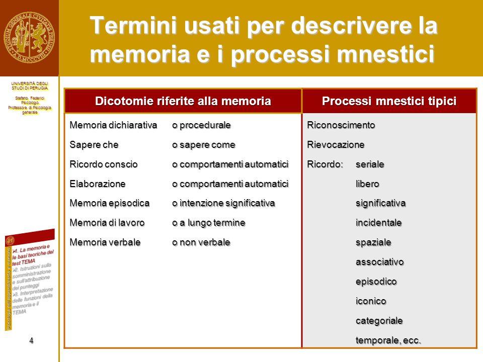 Termini usati per descrivere la memoria e i processi mnestici