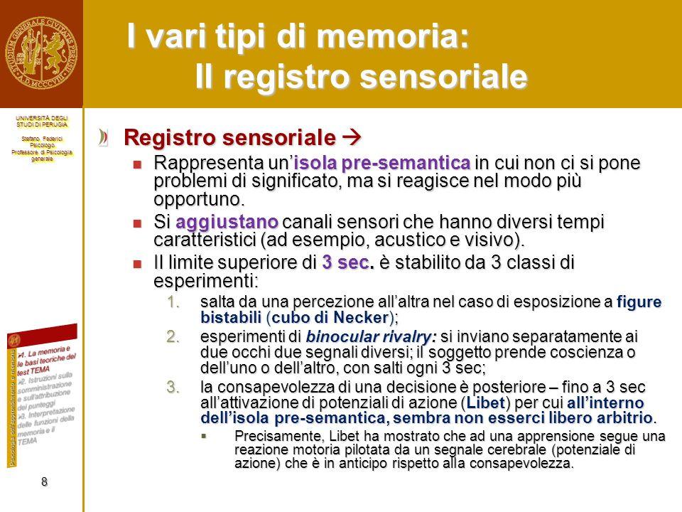 I vari tipi di memoria: Il registro sensoriale