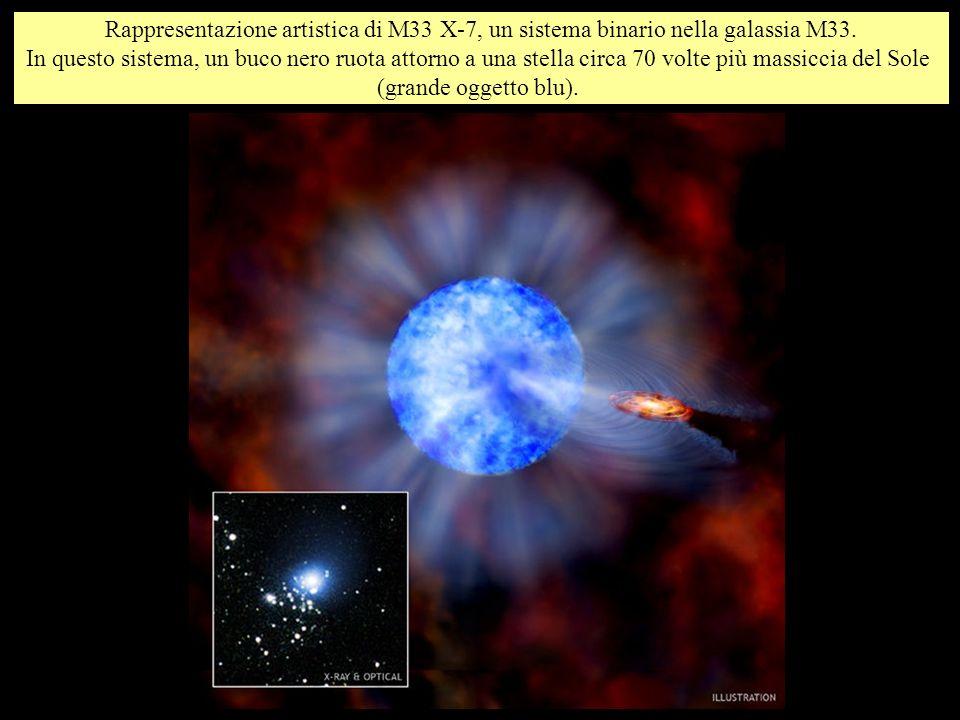 Rappresentazione artistica di M33 X-7, un sistema binario nella galassia M33.