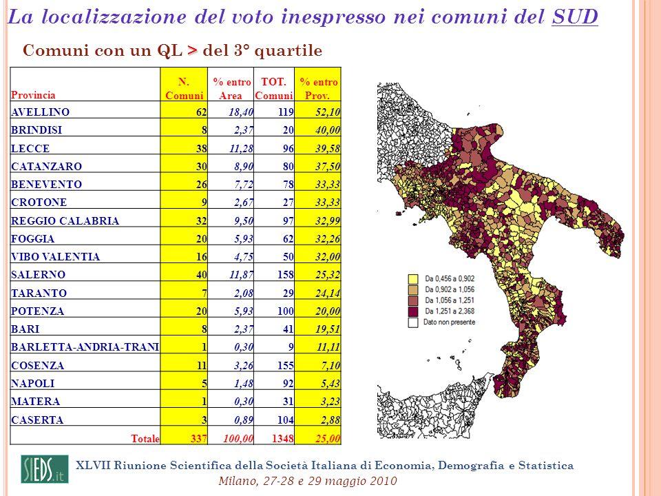 La localizzazione del voto inespresso nei comuni del SUD