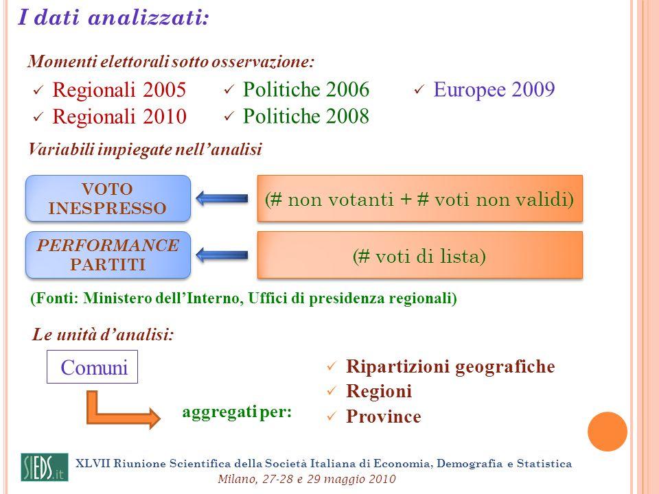 (# non votanti + # voti non validi)