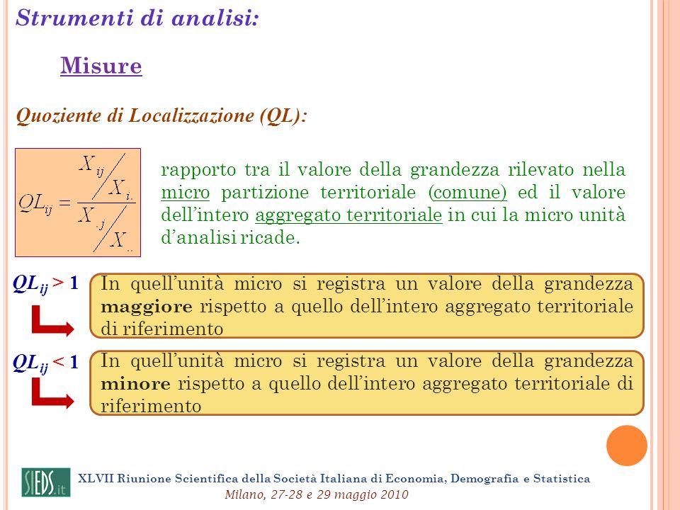 Quoziente di Localizzazione (QL):