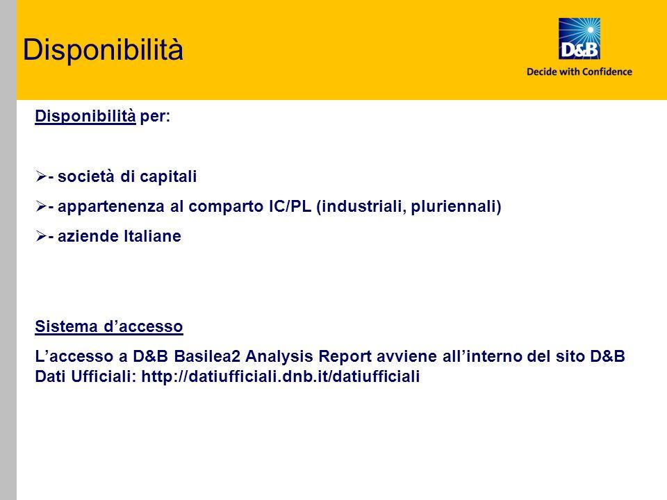 Disponibilità Disponibilità per: - società di capitali