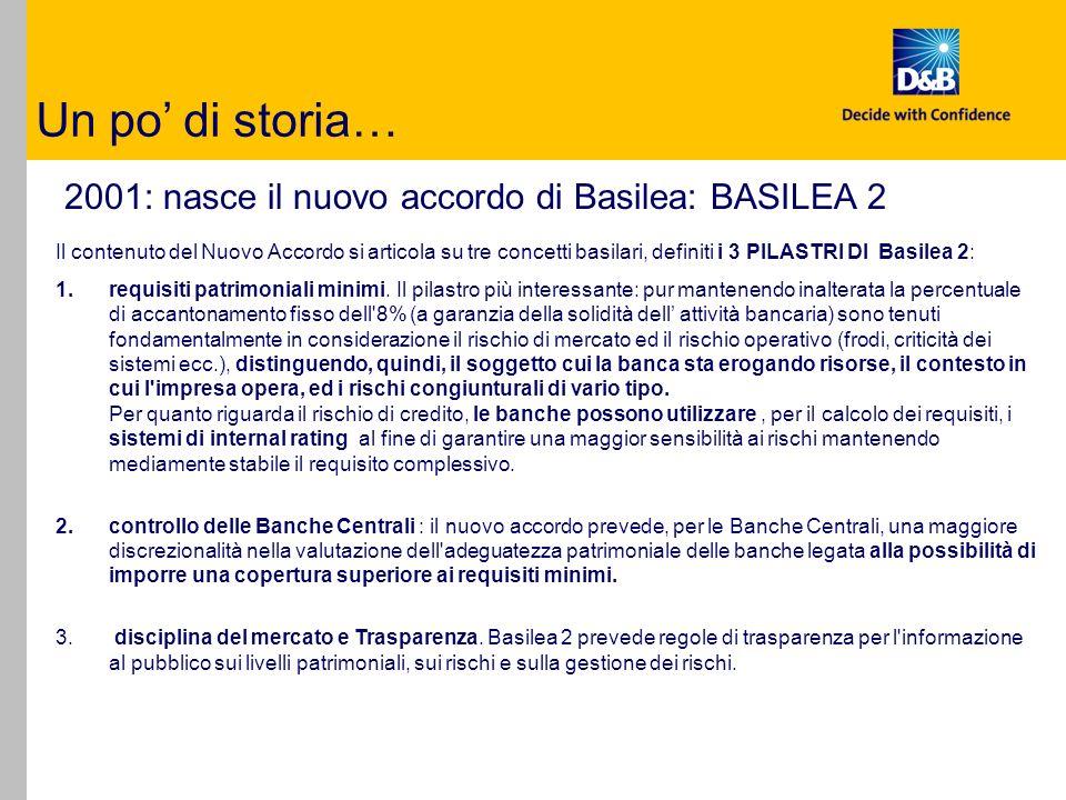 Un po' di storia… 2001: nasce il nuovo accordo di Basilea: BASILEA 2