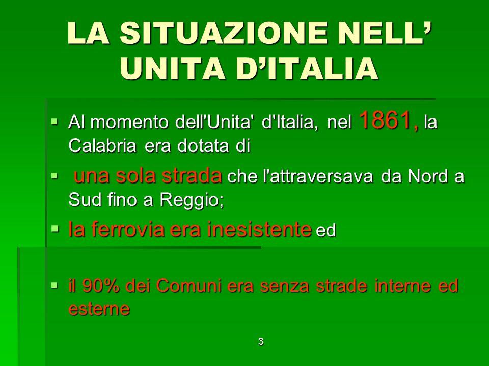 LA SITUAZIONE NELL' UNITA D'ITALIA