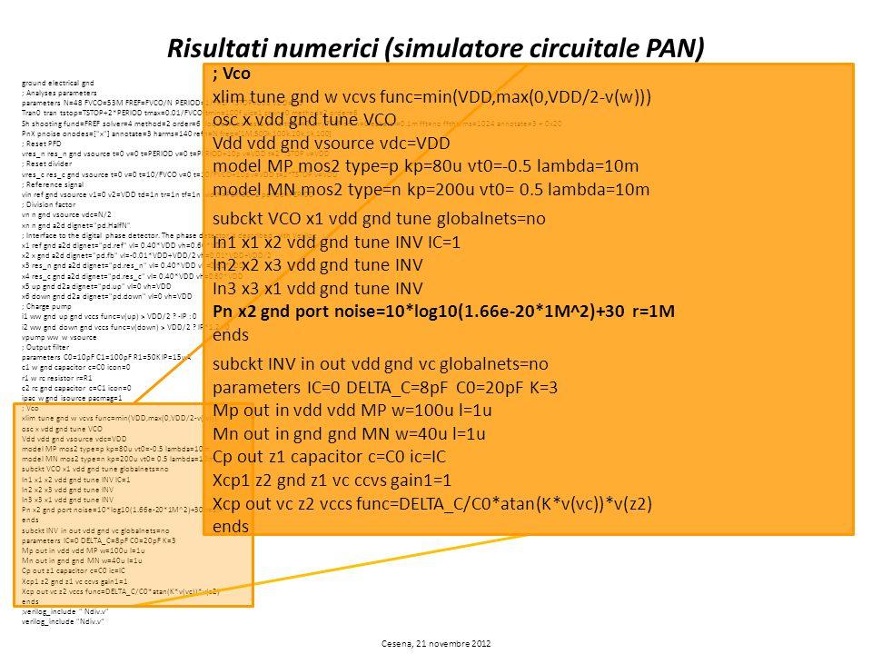 Risultati numerici (simulatore circuitale PAN)