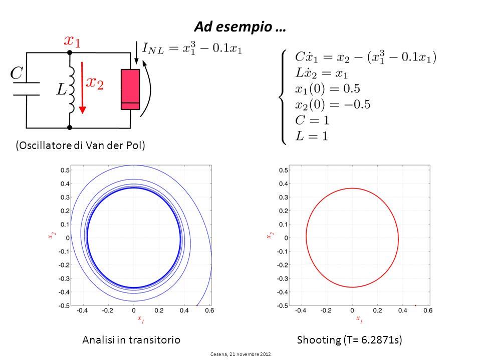 Ad esempio … (Oscillatore di Van der Pol) Analisi in transitorio