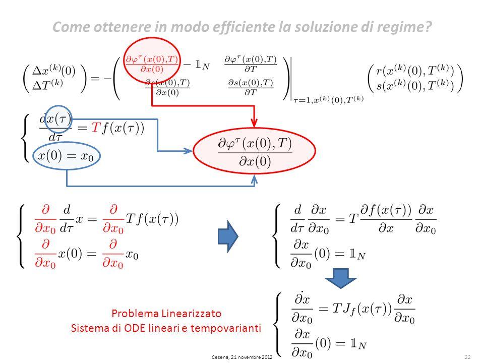 Come ottenere in modo efficiente la soluzione di regime