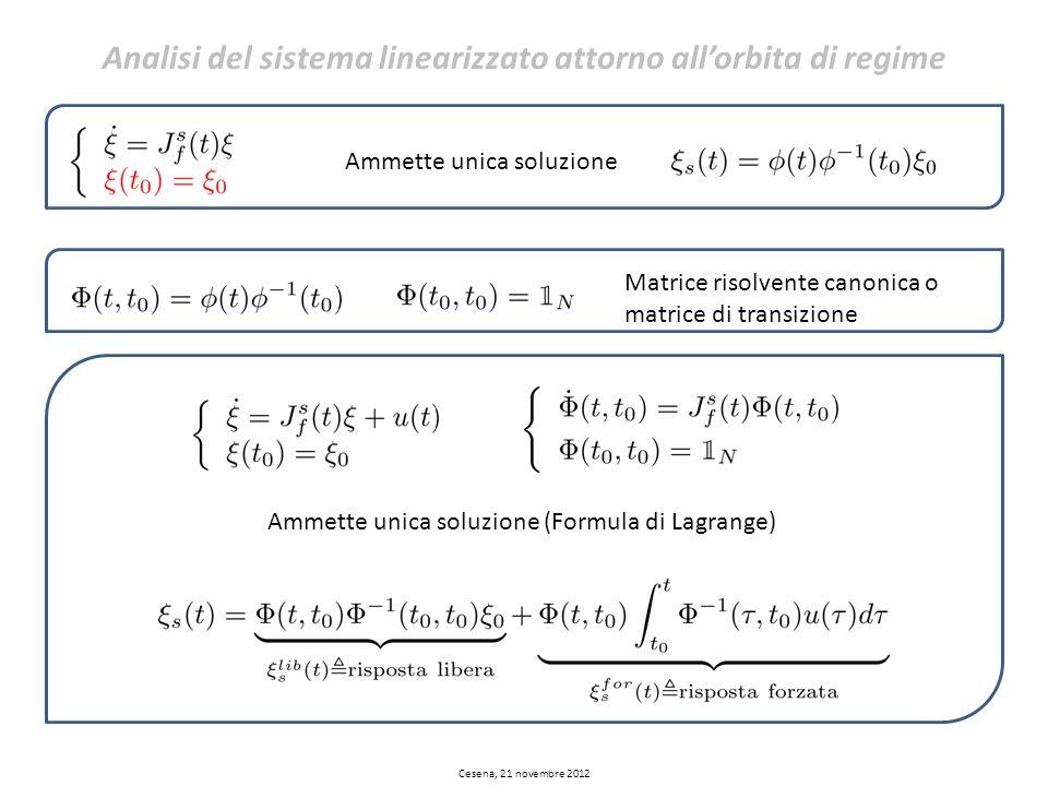 Analisi del sistema linearizzato attorno all'orbita di regime