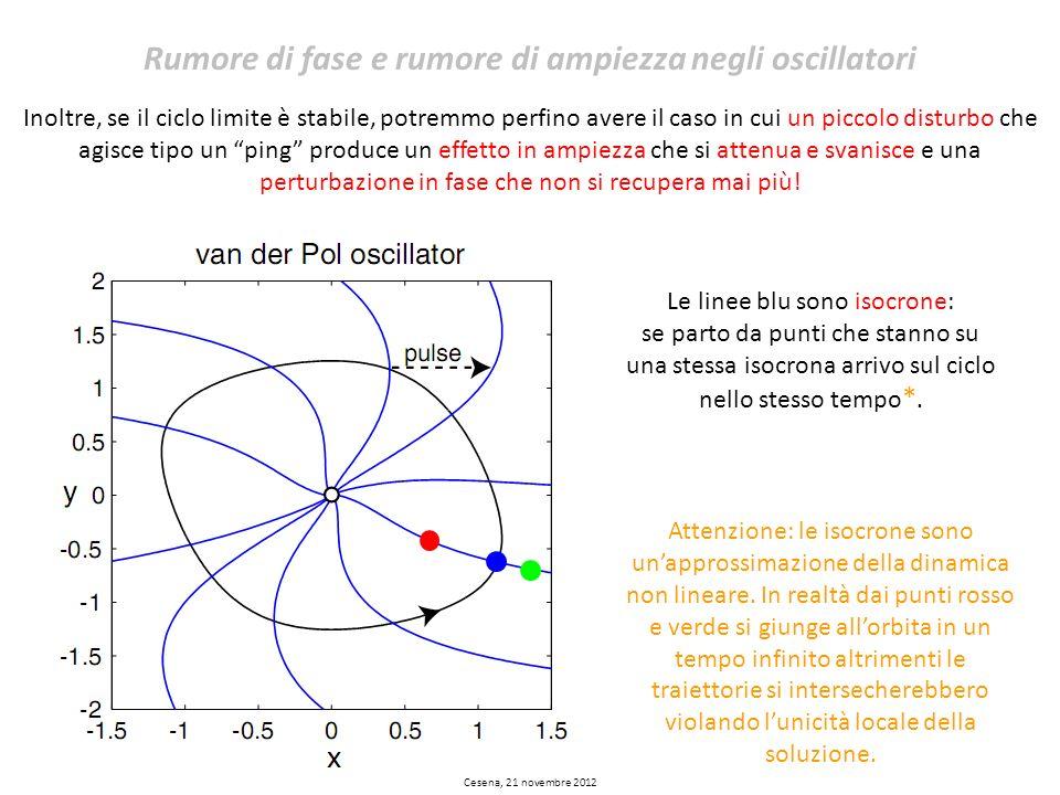 Rumore di fase e rumore di ampiezza negli oscillatori