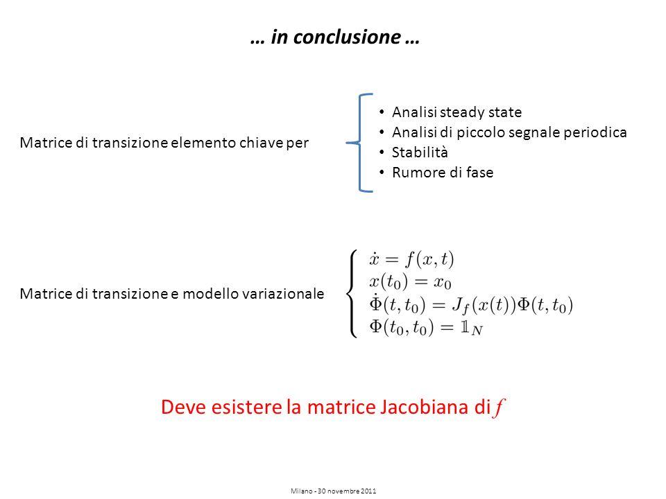 Deve esistere la matrice Jacobiana di f