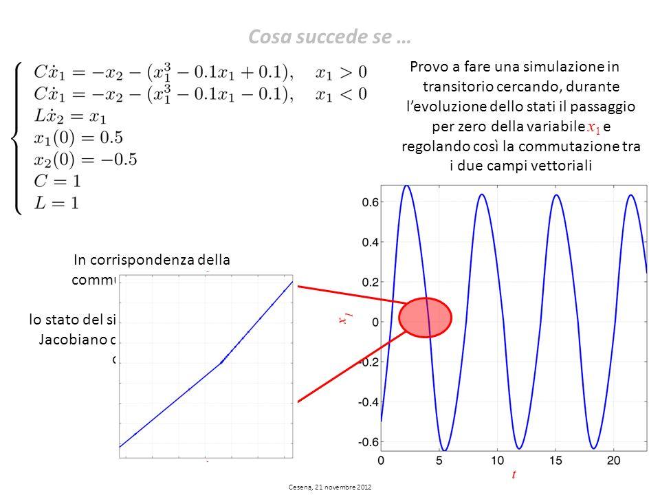 In corrispondenza della commutazione del campo vettoriale,
