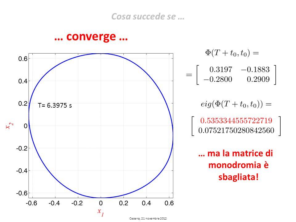 … ma la matrice di monodromia è sbagliata!