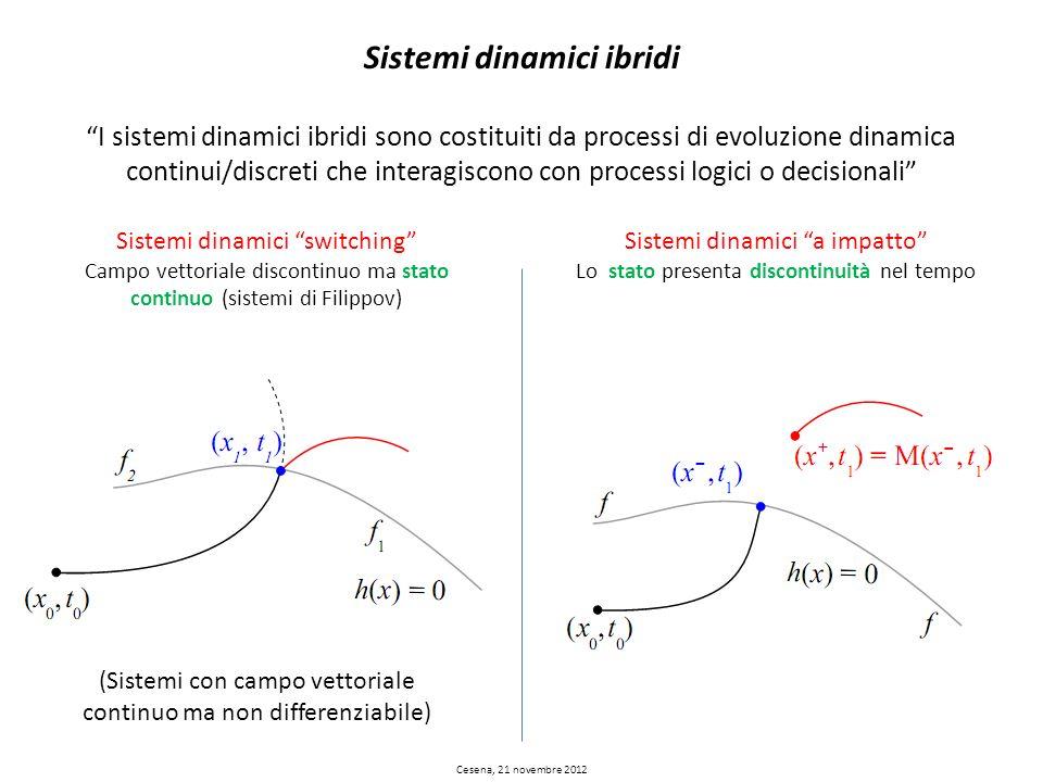 Sistemi dinamici ibridi