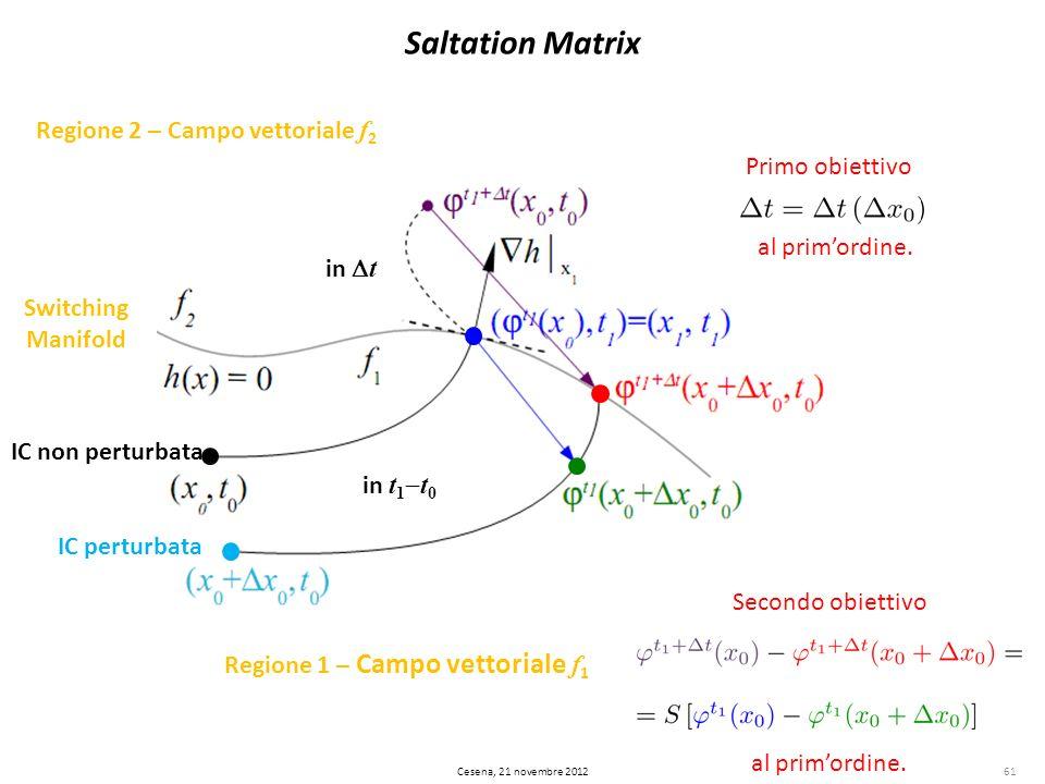 Saltation Matrix Regione 2 – Campo vettoriale f2 Primo obiettivo