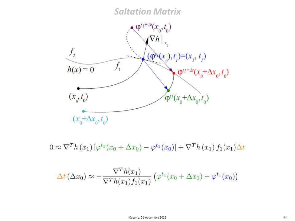 Saltation Matrix Cesena, 21 novembre 2012