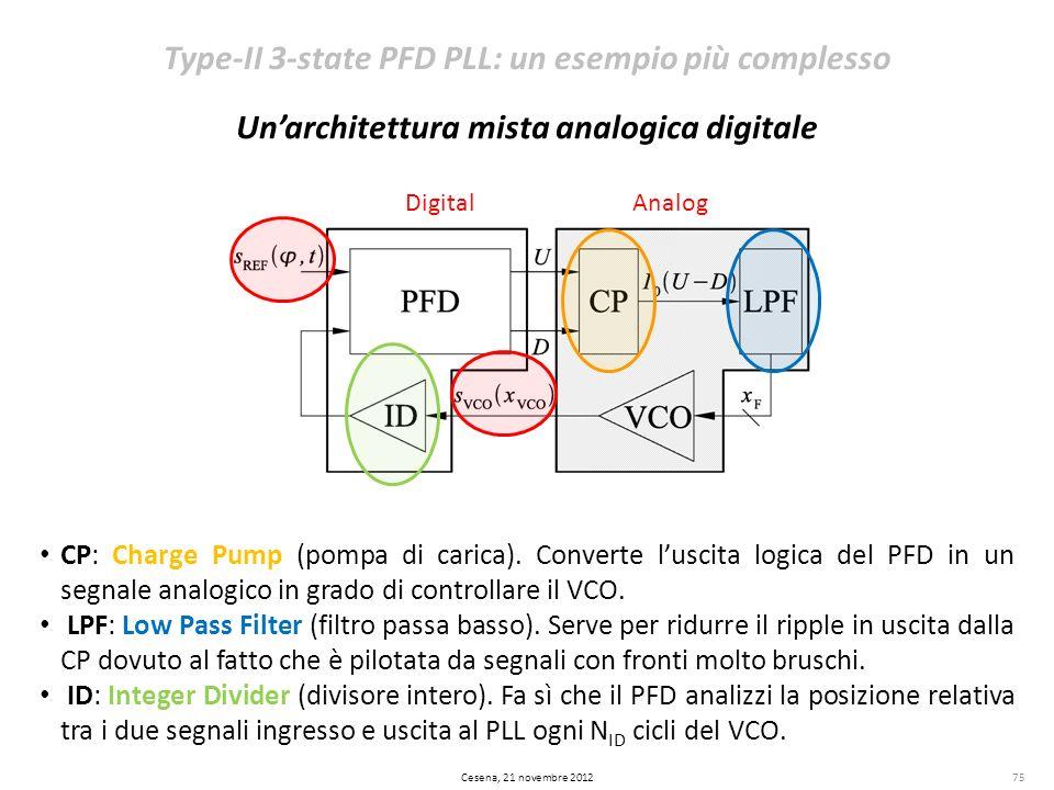 Type-II 3-state PFD PLL: un esempio più complesso