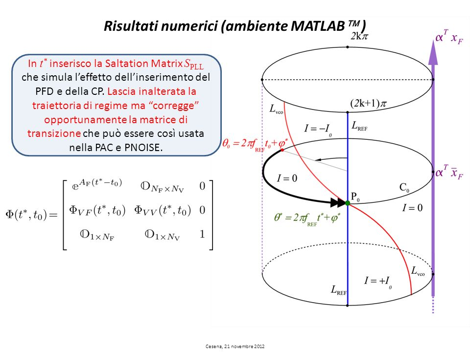Risultati numerici (ambiente MATLAB )