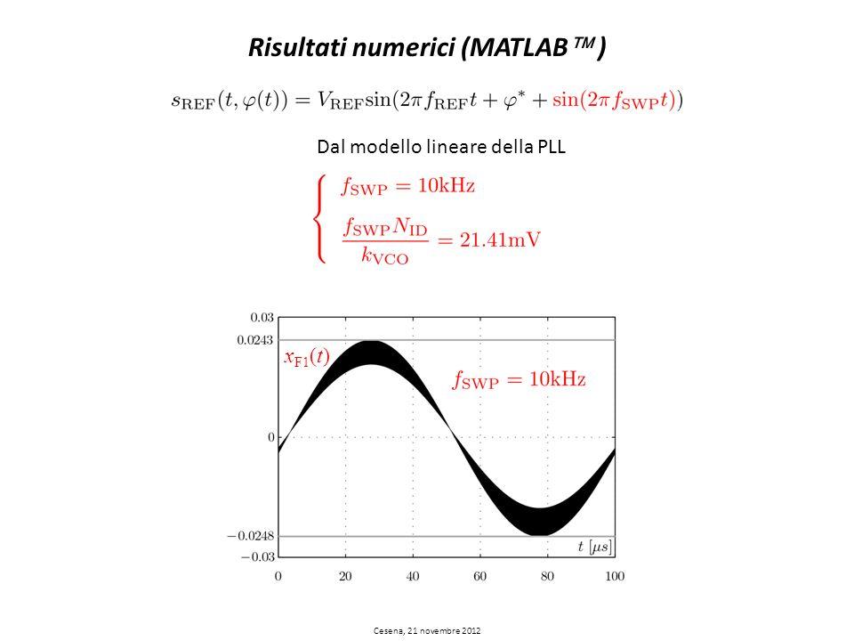 Risultati numerici (MATLAB )