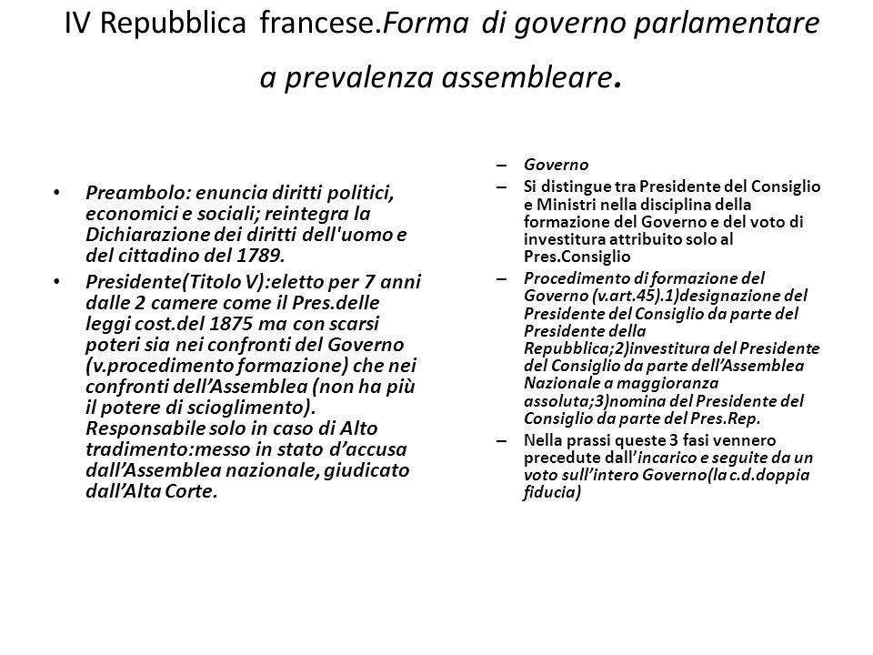 IV Repubblica francese