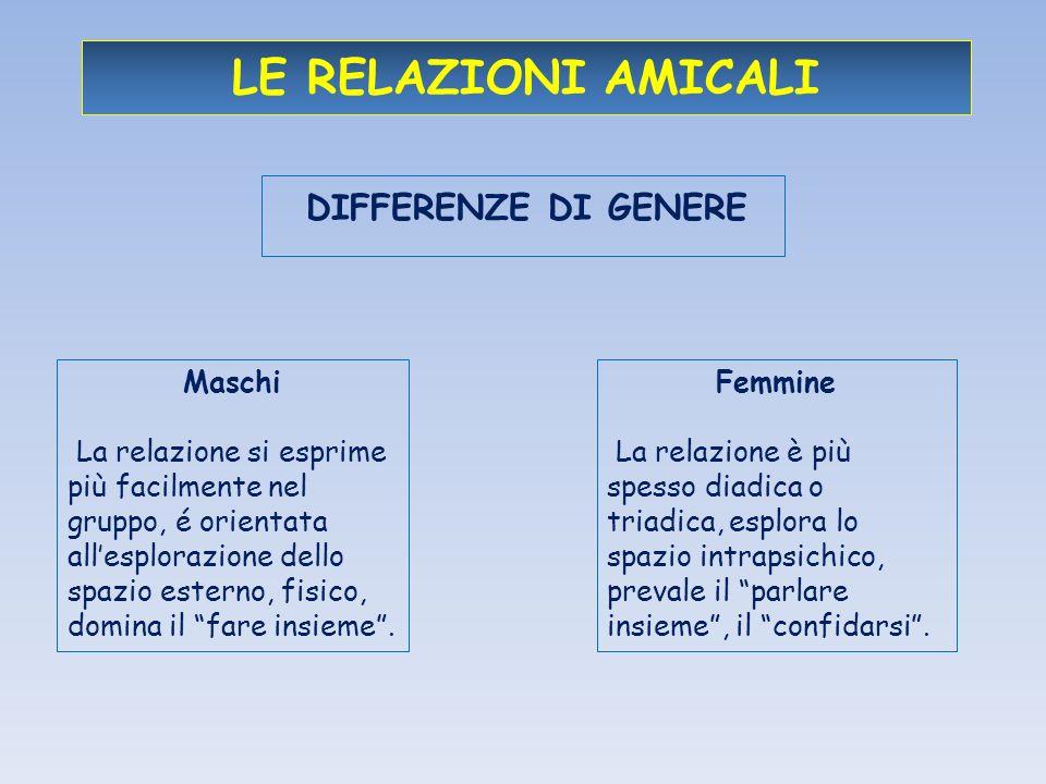 LE RELAZIONI AMICALI Maschi