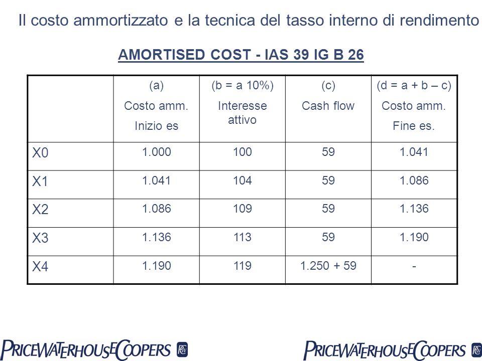AMORTISED COST - IAS 39 IG B 26