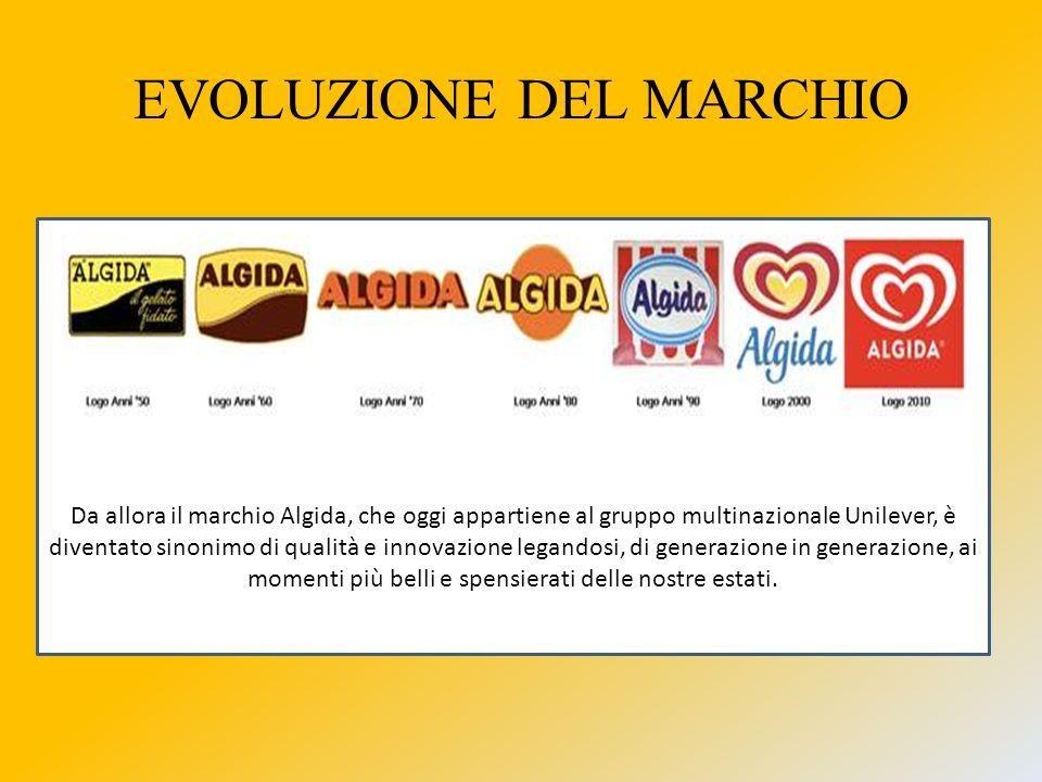 EVOLUZIONE DEL MARCHIO