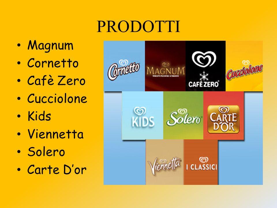 PRODOTTI Magnum Cornetto Cafè Zero Cucciolone Kids Viennetta Solero
