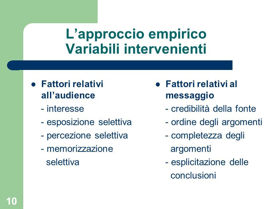 L'approccio empirico Variabili intervenienti