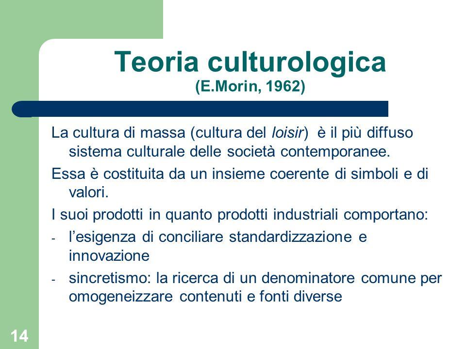 Teoria culturologica (E.Morin, 1962)