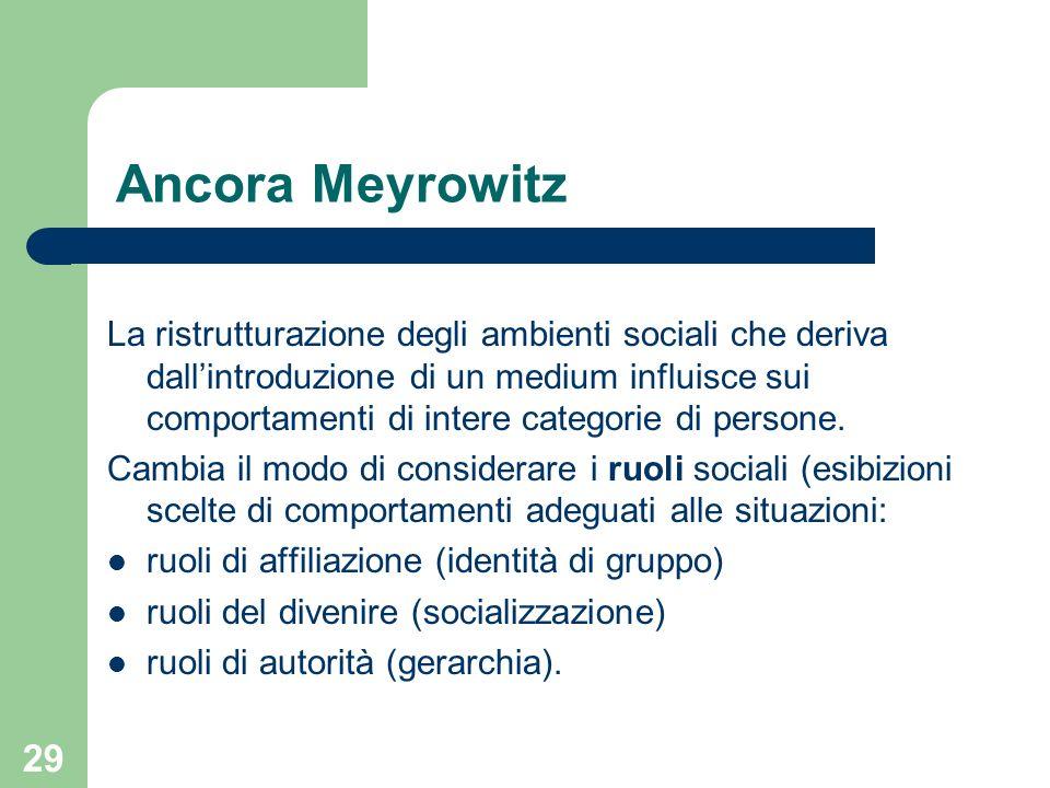 Ancora Meyrowitz