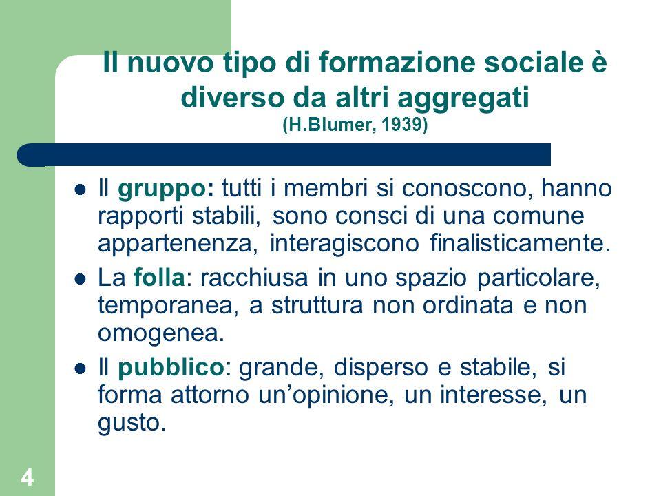 Il nuovo tipo di formazione sociale è diverso da altri aggregati (H