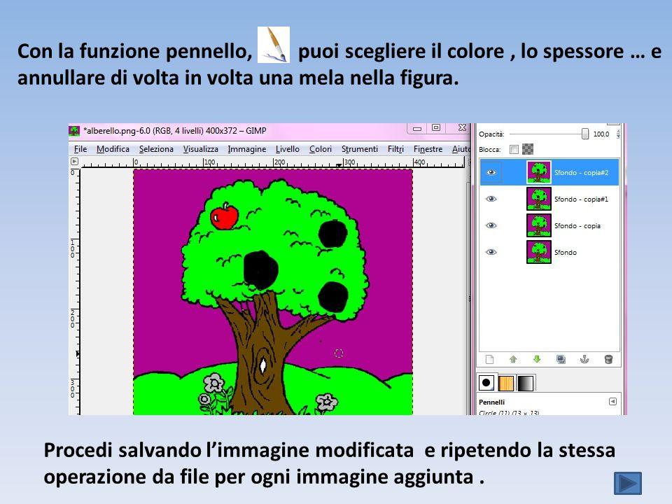 Con la funzione pennello, puoi scegliere il colore , lo spessore … e annullare di volta in volta una mela nella figura.