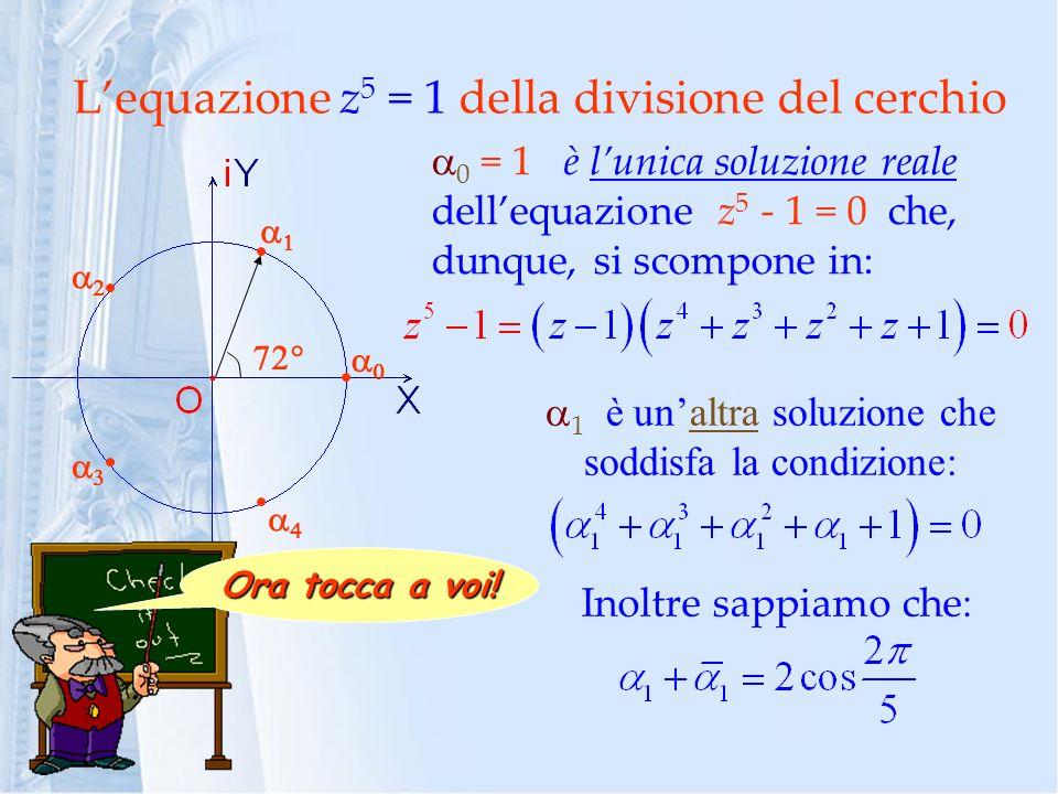 L'equazione z5 = 1 della divisione del cerchio