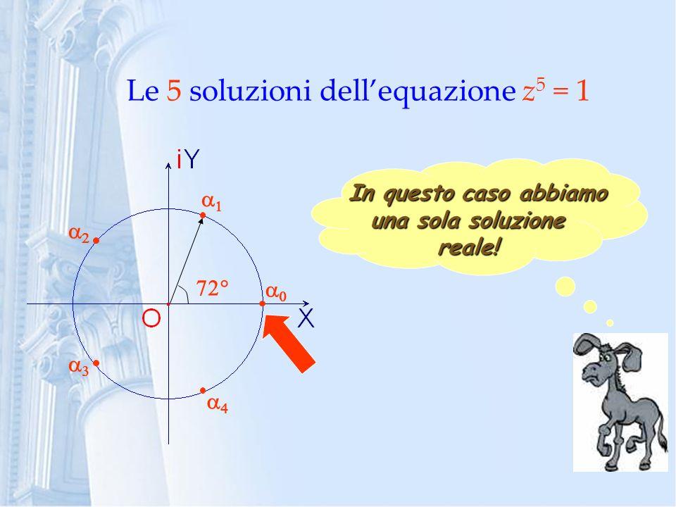 Le 5 soluzioni dell'equazione z5 = 1