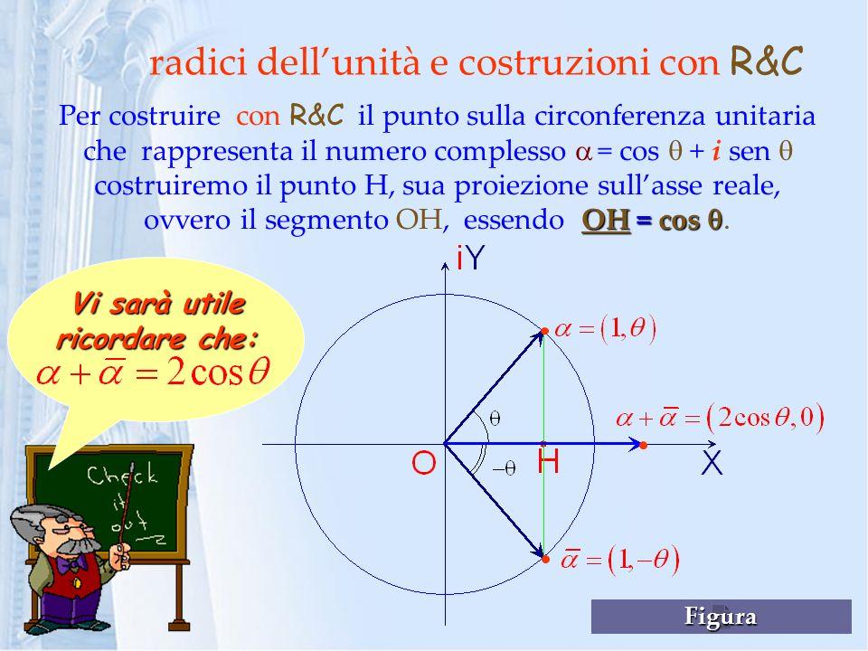 radici dell'unità e costruzioni con R&C
