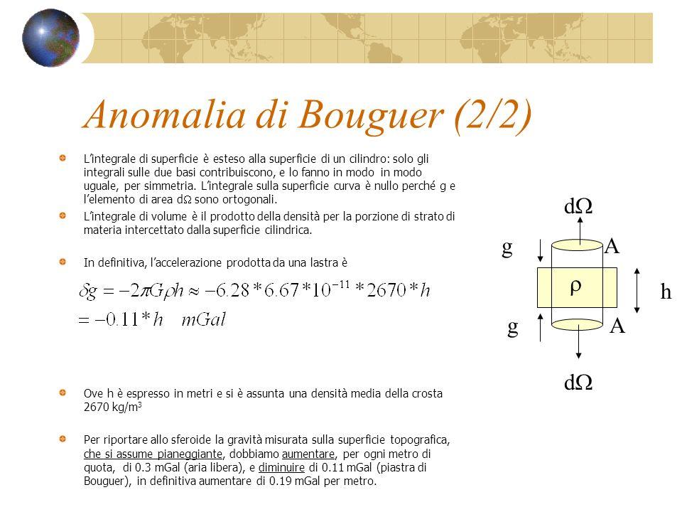 Anomalia di Bouguer (2/2)