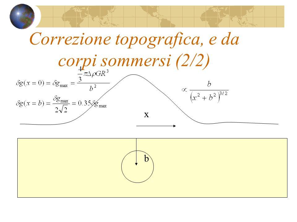 Correzione topografica, e da corpi sommersi (2/2)