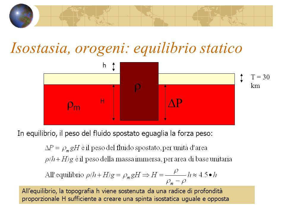 Isostasia, orogeni: equilibrio statico