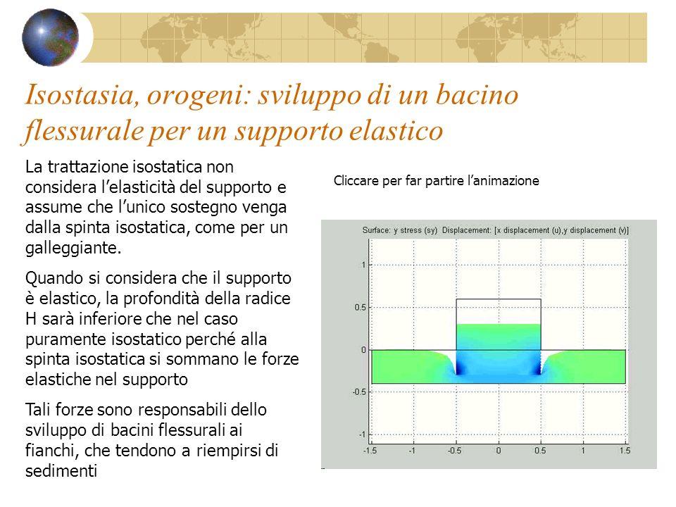 Isostasia, orogeni: sviluppo di un bacino flessurale per un supporto elastico