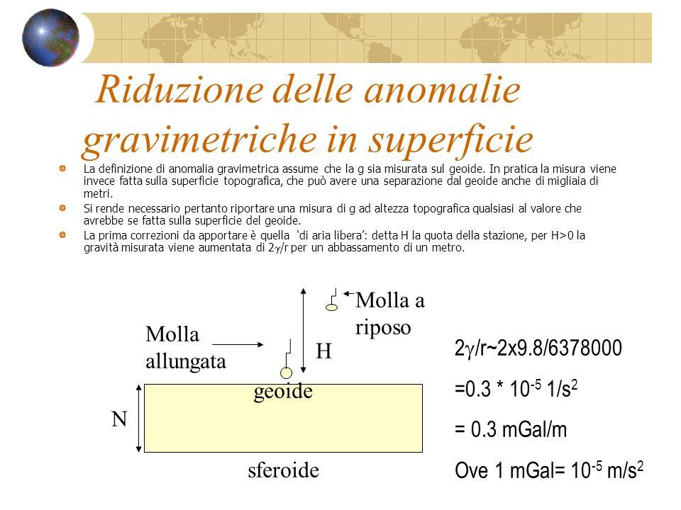 Riduzione delle anomalie gravimetriche in superficie