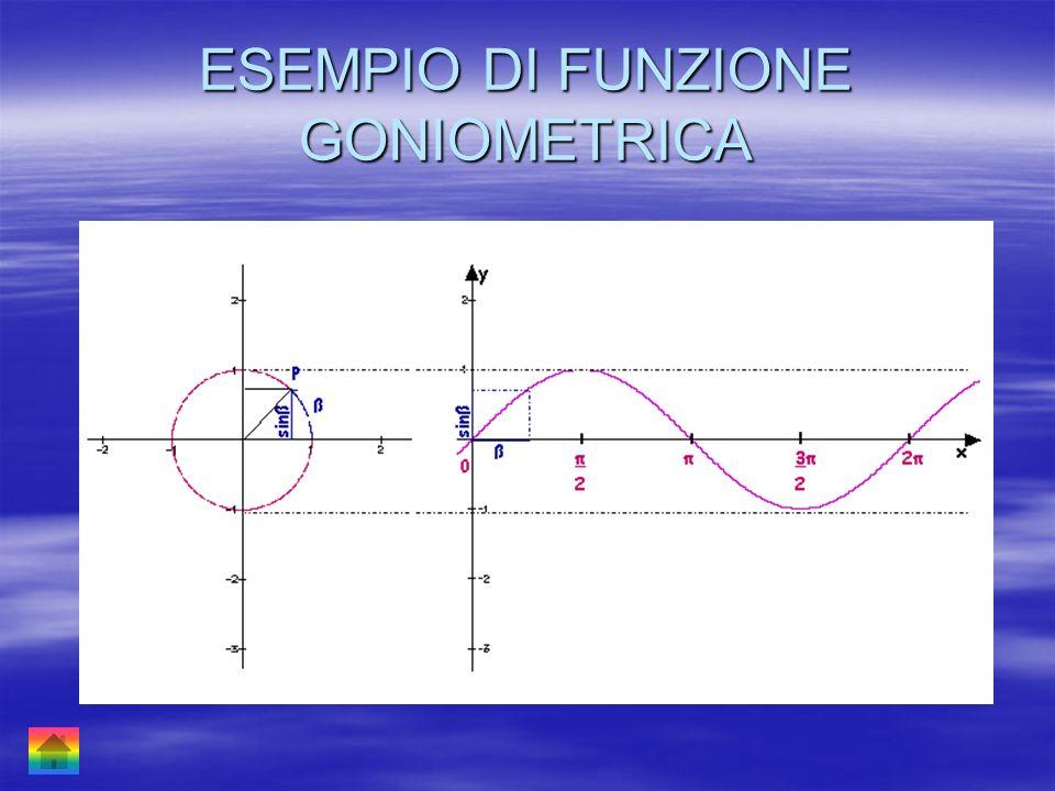 ESEMPIO DI FUNZIONE GONIOMETRICA