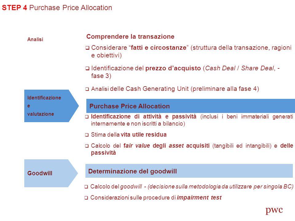 pwc STEP 4 Purchase Price Allocation Comprendere la transazione