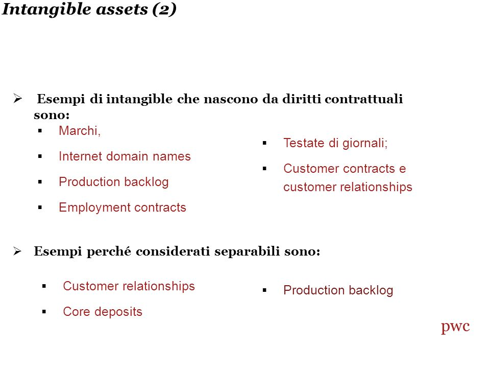Intangible assets (2) pwc